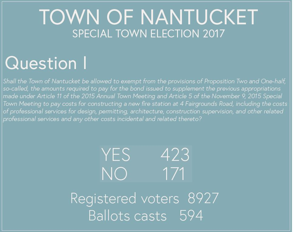 Town election result